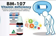 World News, entertainment & knowledge : Vitamin deficiency solution, Facts about vitamin D...