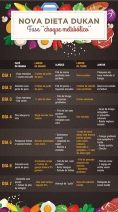 Nova dieta Dukan: confira o passo a passo e sugestão de cardápio Nova Dieta Dukan, Bad Carbohydrates, Menu Dieta, Light Diet, Cure Diabetes Naturally, Sugar Detox, No Carb Diets, Healthy Life, Diet Recipes