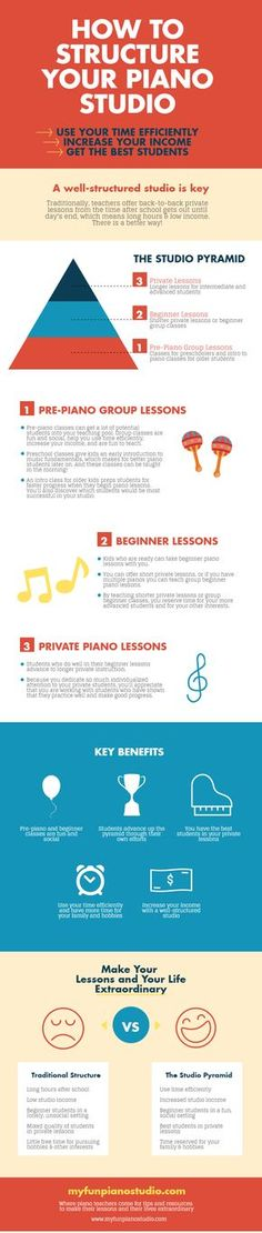 Learn how to structure your piano studio to optimize your time and income, and get the best students. Your business can make your life extraordinary.