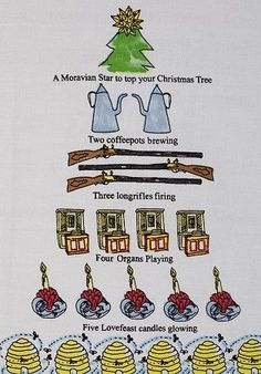 """Old Salem 12 Days Towel ($9.99): Flour sack towel depicts Old Salem icons with a Christmas theme. The text reads: """"A Moravian star to top your Christmas tree, 2 coffeepots brewing, 3 longrifles firing, 4 organs playing, 5 lovefeast candles glowing, 6 bee skeps buzzing, 7 antique chairs for collecting, 8 water pumps flowing, 9 hats for wearing, 10 cookies baking, 11 brass horns blowing, 12 Moravians caroling. The 100% cotton towel measures 18"""" x 26"""". Available for purchase at…"""