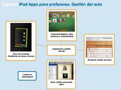 #iPad Apps para #profesores: Gestión de aula