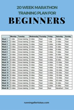 20 Week Marathon Training Plan for Beginners So you've decided to do a marathon? Marathons are very rewarding and a great accomplishment and also a lot of work. This training plan will have you ready to run your marathon in 20 weeks. This training plan is Marathon Training Plan Beginner, Running Training Plan, Marathon Plan, Cardio Training, Race Training, Running Workouts, Half Marathon Training 20 Weeks, Running Tips, Running Plans