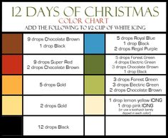 LilaLoa: 12 Days of Christmas Cookies how to make frosting colors