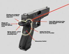 Glock Laser van Sabre - Rear View
