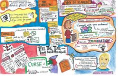 Great site with links to presentations, research and other sketch note websites