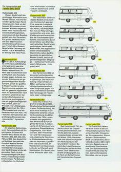 Markiert sind die Hymermobile, welche für uns in Frage kommen könnten... Ausschnitt aus «Das Hymer Reisemobil-Programm» von 1984. Teil 2/2