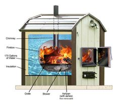 outdoor wood boiler from junk wood heat pinterest burnt wood