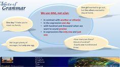 English Education: GRAMMAR