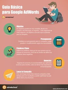 Guía Básica para Google AdWords #infografia #infographic #marketing