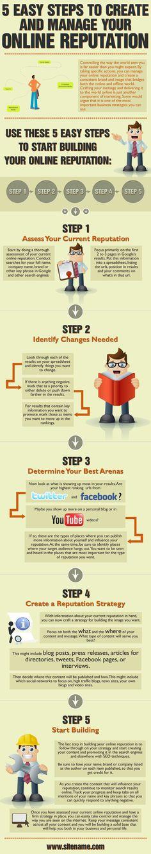 Personal branding: di cosa si tratta e 5 consigli per creare e gestire la tua reputazione online   http://www.atman.it/abc-dei-social-media/personal-branding-di-cosa-si-tratta-5-consigli-creare-gestire-la-tua-reputazione-online/