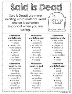 Said is Dead Anchor Chart - Said is Dead Anchor Chart Employing Graphs along with Topographical Roadmaps Creative Writing Tips, Book Writing Tips, Narrative Writing, Writing Words, Writing Lessons, Writing Workshop, Writing Resources, Teaching Writing, Writing Activities