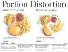 Portions