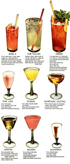 Retro alcoholic drink recipes for Ward 8, Tom Collins, Zombie, Pink Lady, Stinger, Champagne Cocktail, Martini, Bacardi, and Alexander.