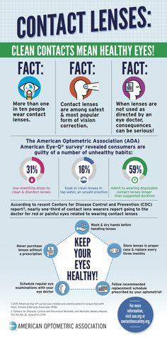 AOA Infographic Lentes De Contacto, Infografia, Salud, Lentes De Contacto  Consejos, Humor c22a666566