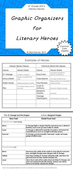 Graphic Organizer Venn Diagram Text To Self Connections Free