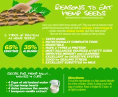 Reasons to Eat Hemp Seeds  http://www.ionizeroasis.com/reasons-to-eat-hemp-seeds/