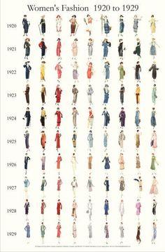 Google Image Result for http://dressmakingresearch.com/images/poster1920sSMALL.jpg