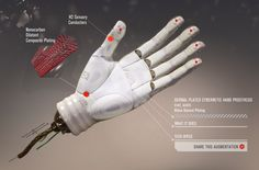 Deus Ex Human Revolution Sarif Industries Hand Augmentation