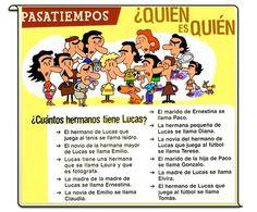 ¿Cuántos hermanos tiene Lucas? Quick who's who opener with deportes vocab?
