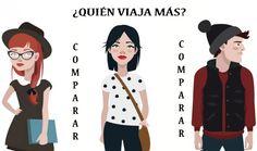 ¿QUIÉN ES MÁS RICO?: Practica los comparativos   Profe-de-español.de