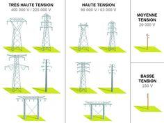 pylones_zoom.jpg (408×306)