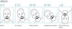 Let's analyze your professional headshot.