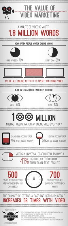 #Infographic - The Value of #VideoMarketing Small businesses are now using video to attract new customers! This infographic provides a visual explanation on why this is happening.