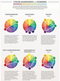 Psychology : Psychology infographic and charts Color Harmonies Infographic Descripti