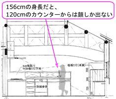 Line Chart, Floor Plans, Diagram, Floor Plan Drawing, House Floor Plans