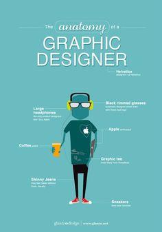 A anatomia do designer gráfico