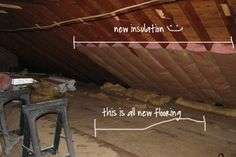 This past week was the start of my attic renovations. My attic is completely unfinished.there wasn't even any insulation on the ceilings and there was just a strip of flooring that went down the center. Floor Insulation, Serenity Now, Attic Renovation, Ceiling, Flooring, Attic Remodel, Hardwood Floor, Floor, Paving Stones