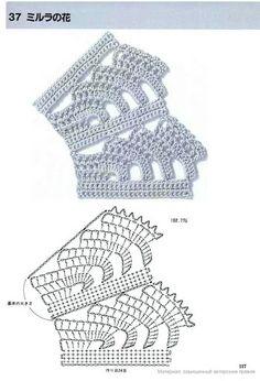 Crochet 2 – Marianna Lara – Webová alba Picasa