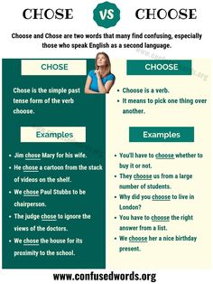 Choose and Chose are two commonly confused words in English. English Grammar Worksheets, Learn English Grammar, English Vocabulary Words, Learn English Words, English Language Learning, Teaching English, English Writing Skills, English Lessons, English Grammar