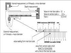 how to read a vernier caliper - Google Search