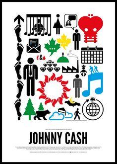Des1gn ON - Blog de Design e Inspiração. - http://www.des1gnon.com/2013/07/posteres-pictograficos-do-rockn-roll/