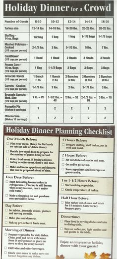 With my mother and brothers coming for Christmas and my husbands family ....this will be helpful. Hope I can cook for 20+ people. So excited