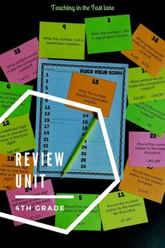 1088 best Resources from Teaching in the Fast Lane images on     4th Grade Math Review Unit with Lesson Plans