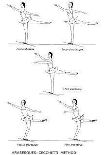 Ballet Arm Positions Arabesque - Learn to dance at BalletForAdults.com!