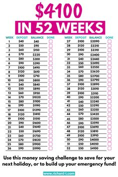 The 52 week money saving challenge that'll result in you saving $4100 in a year! Try out this one year money saving challenge and saving over $4000!!! #savemoney #moneysavingchallenge #oneyearmoneysavingchallenge #money