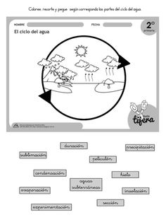 Cuaderno Interactivo Ciclo del Agua (11) Colegio Ideas, Elementary Spanish, Water Cycle, Earth Science, Social Science, Coloring For Kids, Grade 1, Social Studies, Biology