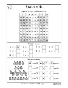 This coloring math worksheet helps your third grader conceptualize counting and multiplying by 5.
