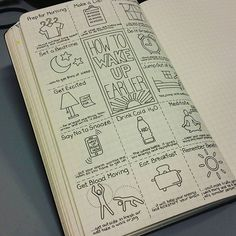 Rise and shine! Found this and had to transfer to my journal. #bulletjournaljunkies #bulletjournal