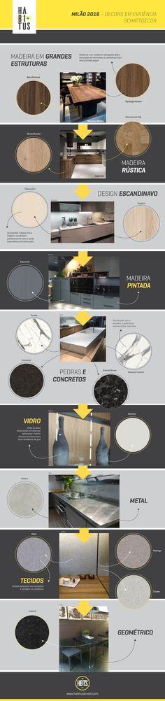 Moodboard Decors em evidência da Schattdecor. De Milão para São Paulo, na ForMóbile
