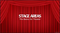 STAGE AREAS The Basics for Theater