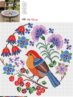 Tahta masanız yok mu ? Olsun, yuvarlak da olur ,ne yapalım :) Designed and stitched by Filiz Türkocağı...
