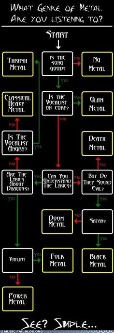 Music FAILS: What Kind of Metal are You Listening To?