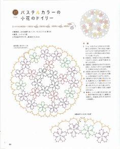 Tatting lace accessories by MinjaB - issuu