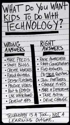 "What Do You WANT Kids to Do With Technology? Technology should not be something educators use so they can ""check it off the list"" but a tool..."