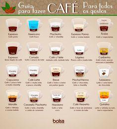 Saboroso e cheiroso, o cafezinho é indispensável no cotidiano de muitas pessoas. Ele pode ser consumido em qualquer hora do dia e é ideal para espantar o sono e a preguiça. Para os amantes da bebida, preparamos um especial com diferentes tipos de café, ensinando a preparar as receitas mais tradicion