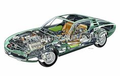1977 Alfa Romeo Montreal
